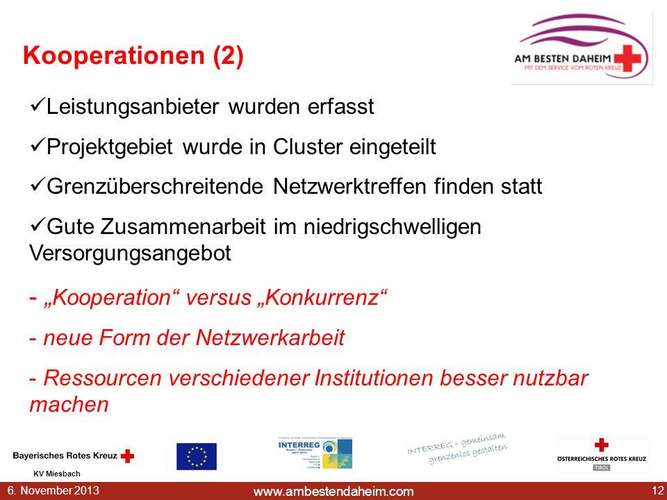 www.ambestendaheim.com KV Miesbach 126. November 2013 Kooperationen (2) Leistungsanbieter wurden erfasst Projektgebiet wurde in Cluster eingeteilt Gre