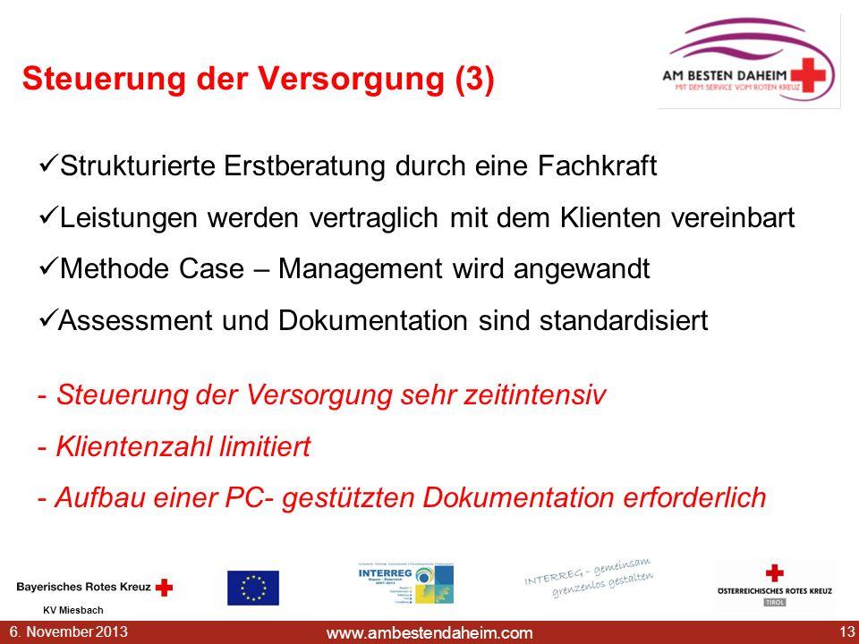 www.ambestendaheim.com KV Miesbach 136. November 2013 Steuerung der Versorgung (3) - Steuerung der Versorgung sehr zeitintensiv - Klientenzahl limitie