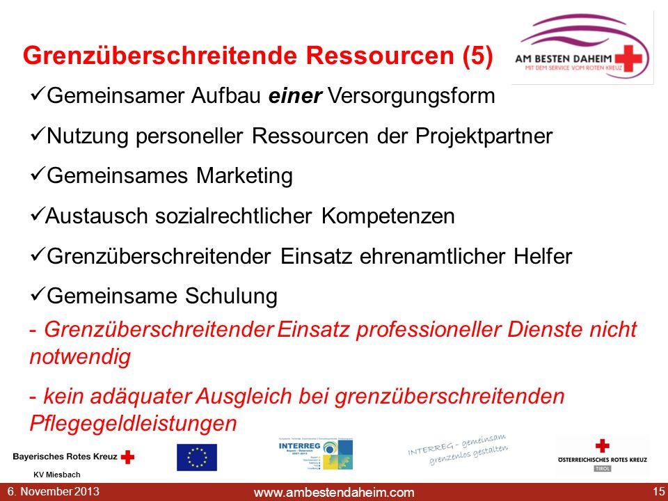 www.ambestendaheim.com KV Miesbach 156. November 2013 Grenzüberschreitende Ressourcen (5) - Grenzüberschreitender Einsatz professioneller Dienste nich