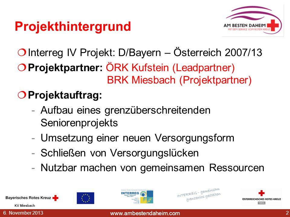 www.ambestendaheim.com KV Miesbach 26. November 2013 Projekthintergrund Interreg IV Projekt: D/Bayern – Österreich 2007/13 Projektpartner: ÖRK Kufstei
