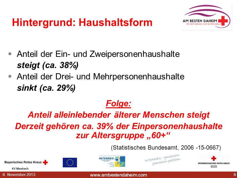 www.ambestendaheim.com KV Miesbach 66. November 2013 Anteil der Ein- und Zweipersonenhaushalte steigt (ca. 38%) Anteil der Drei- und Mehrpersonenhaush