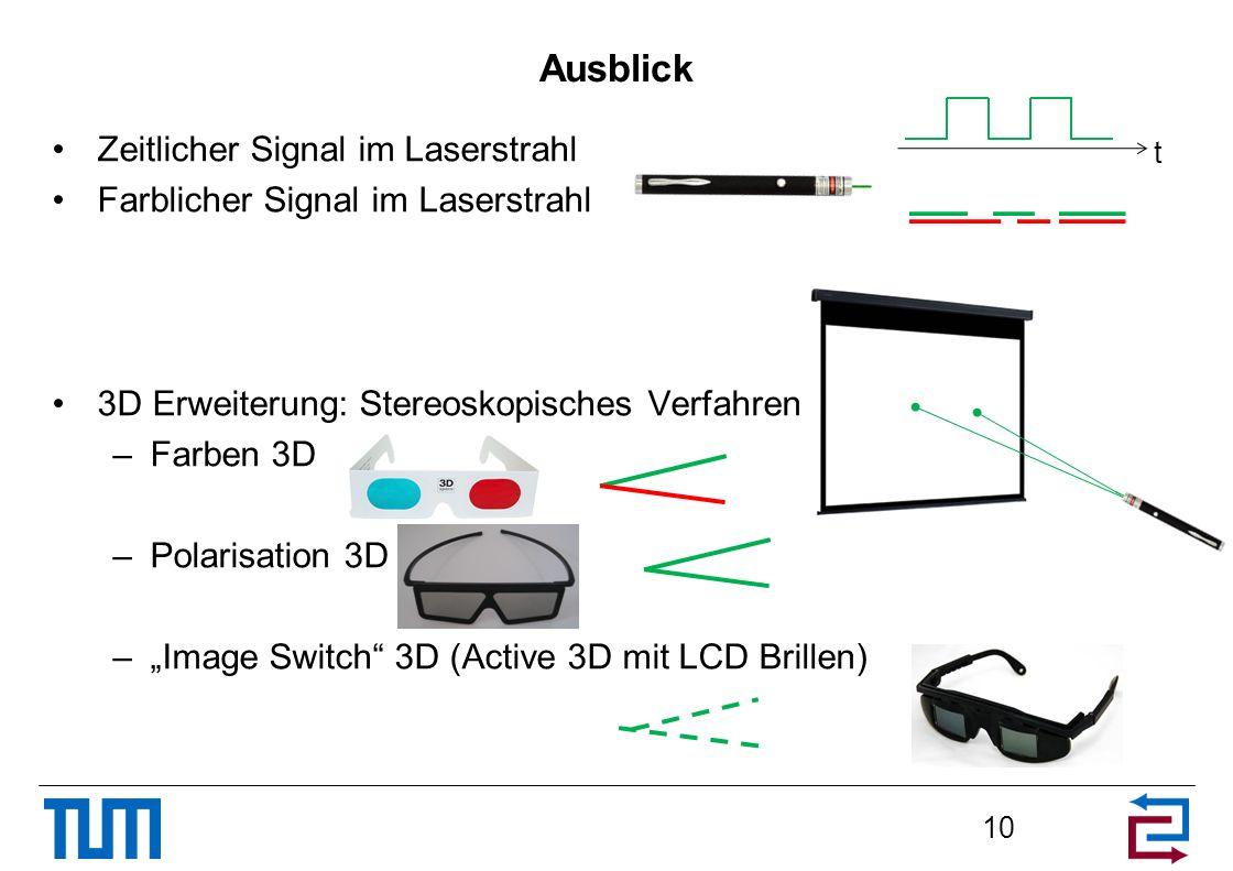 Ausblick Zeitlicher Signal im Laserstrahl Farblicher Signal im Laserstrahl 3D Erweiterung: Stereoskopisches Verfahren –Farben 3D –Polarisation 3D –Ima