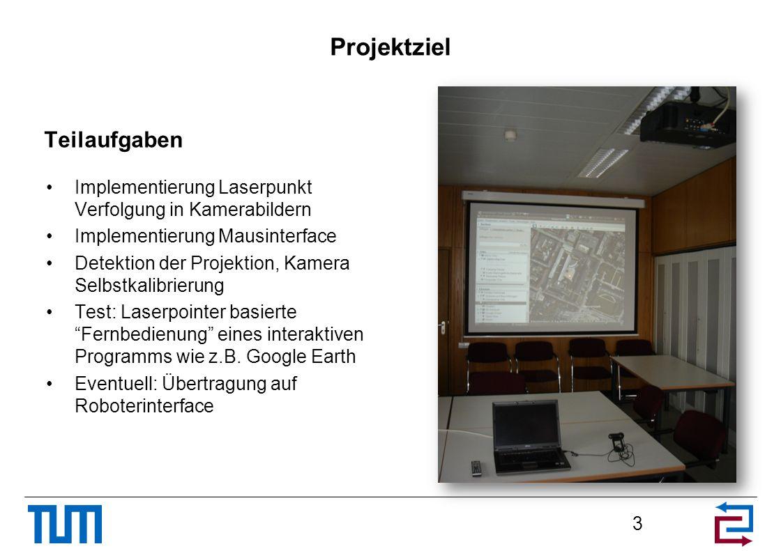 Projektziel Implementierung Laserpunkt Verfolgung in Kamerabildern Implementierung Mausinterface Detektion der Projektion, Kamera Selbstkalibrierung T