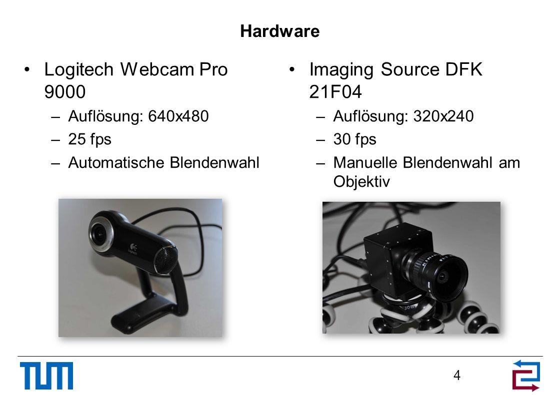 Hardware Logitech Webcam Pro 9000 –Auflösung: 640x480 –25 fps –Automatische Blendenwahl Imaging Source DFK 21F04 –Auflösung: 320x240 –30 fps –Manuelle