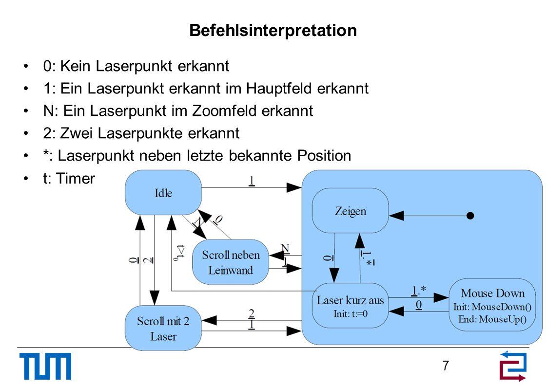 Befehlsinterpretation 0: Kein Laserpunkt erkannt 1: Ein Laserpunkt erkannt im Hauptfeld erkannt N: Ein Laserpunkt im Zoomfeld erkannt 2: Zwei Laserpun