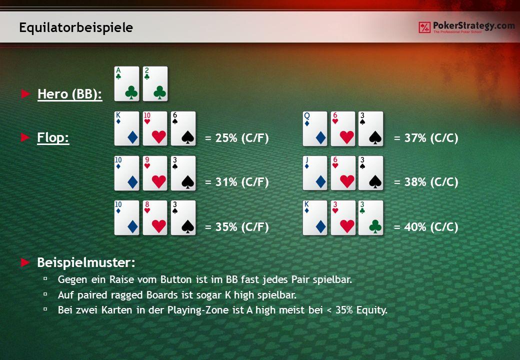Hero (BB): Equilatorbeispiele Flop: Beispielmuster: Gegen ein Raise vom Button ist im BB fast jedes Pair spielbar.