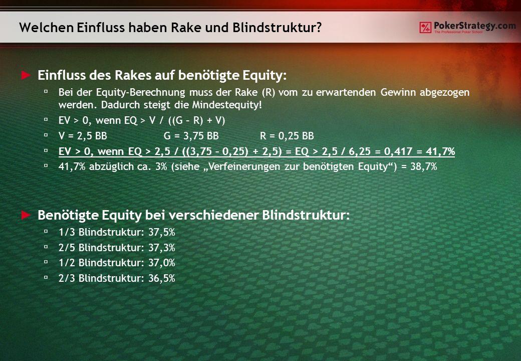 Adaption gegen kluge Turnbetter: Setzt der Gegner nur in 80% am Turn, verringert sich der Gewinn auf 3,55 BB (2,25 im Pot + 0,5 BB Contibet Flop + 1 BB * 0,8 Turnbet) EV > 0, wenn EQ > 2,5 / (3,55 + 2,5) = 41,3% Gegen einen guten Gegner ist es sinnvoll, die Mindestequity am Flop auf 38-39% zu erhöhen.