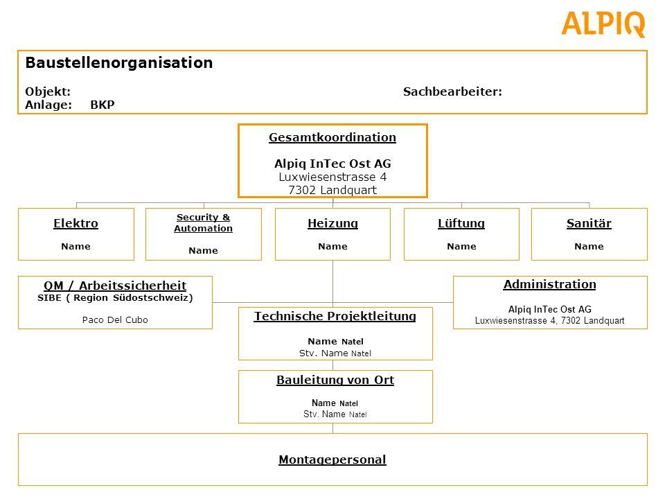 Elektro Name Gesamtkoordination Alpiq InTec Ost AG Luxwiesenstrasse 4 7302 Landquart Bauleitung von Ort Name Natel Stv.