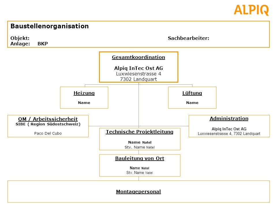 Gesamtkoordination Alpiq InTec Ost AG Luxwiesenstrasse 4 7302 Landquart Bauleitung von Ort Name Natel Stv.