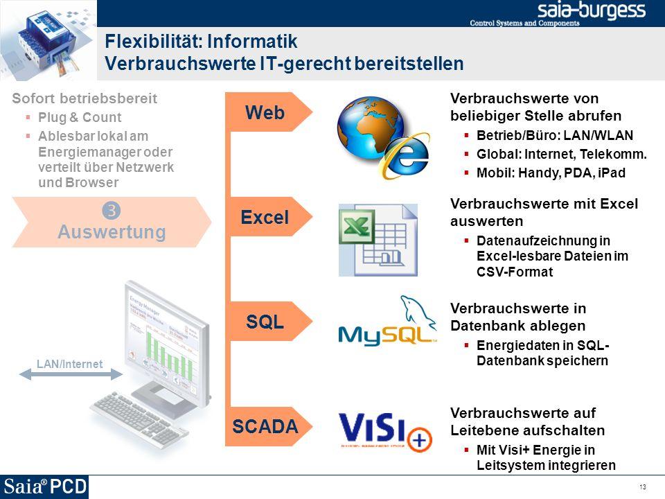 Flexibilität: Informatik Verbrauchswerte IT-gerecht bereitstellen 13 Auswertung LAN/Internet Sofort betriebsbereit Plug & Count Ablesbar lokal am Ener