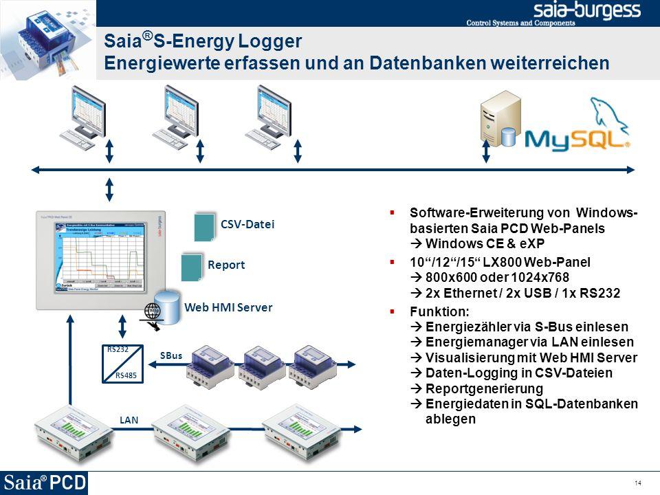 LAN Saia ® S-Energy Logger Energiewerte erfassen und an Datenbanken weiterreichen 14 RS232 RS485 SBus Web HMI Server Report CSV-Datei Software-Erweite