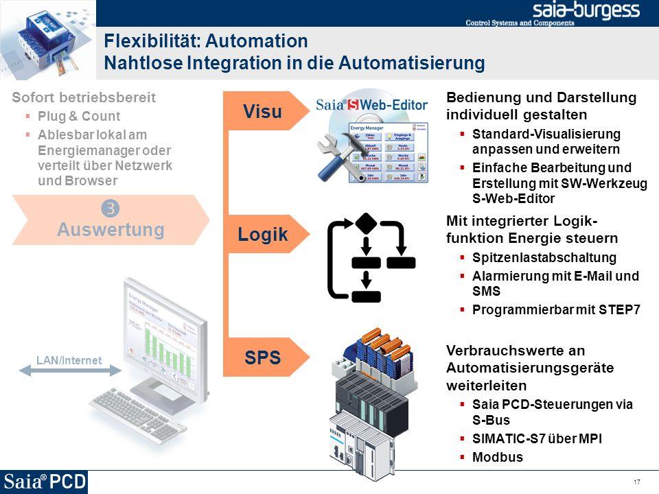 Flexibilität: Automation Nahtlose Integration in die Automatisierung 17 Auswertung LAN/Internet Sofort betriebsbereit Plug & Count Ablesbar lokal am E