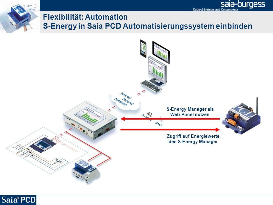S-Energy Manager als Web-Panel nutzen Zugriff auf Energiewerte des S-Energy Manager Flexibilität: Automation S-Energy in Saia PCD Automatisierungssyst