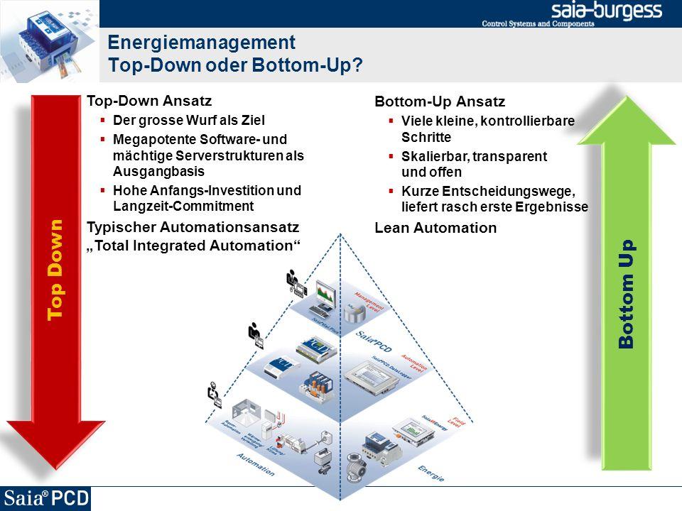 3 Saia ® S-Energy Bottom-Up Prinzipien im Energiemanagement Optimierung in kleinen Schritten Schnelle Umsetzung Flexibilität Eliminierung von Verschwendung