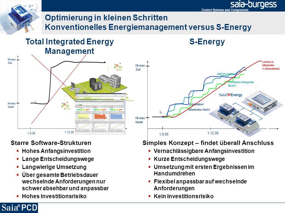 6 Saia ® S-Energy Bottom-Up Prinzipien im Energiemanagement Optimierung in kleinen Schritten Einstieg in Energiemanagement mit betriebseigenen Ressourcen und einfacher Technik Schnelle Umsetzung Einstieg in Energiemanagement mit betriebseigenen Ressourcen und einfacher Technik Flexibilität Eliminierung von Verschwendung