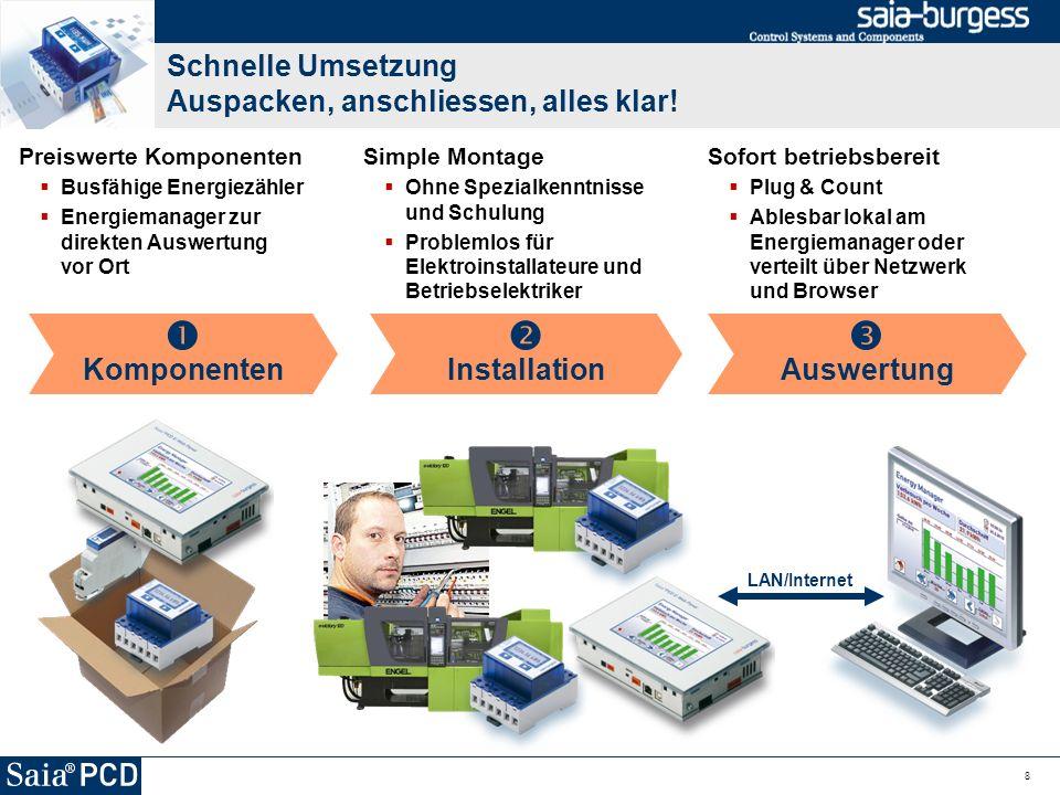 Schnelle Umsetzung Auspacken, anschliessen, alles klar! 8 Preiswerte Komponenten Busfähige Energiezähler Energiemanager zur direkten Auswertung vor Or