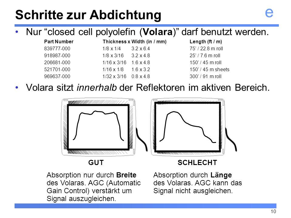 e 10 Schritte zur Abdichtung Nur closed cell polyolefin (Volara) darf benutzt werden. Part NumberThickness x Width (in / mm)Length (ft / m) 839777-000