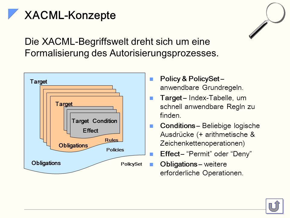 SiG XACML - eXtensible Access Control Markup Language Die eXtensible Access Control Markup Language (XACML) ist eine vom Technical Committee der OASIS