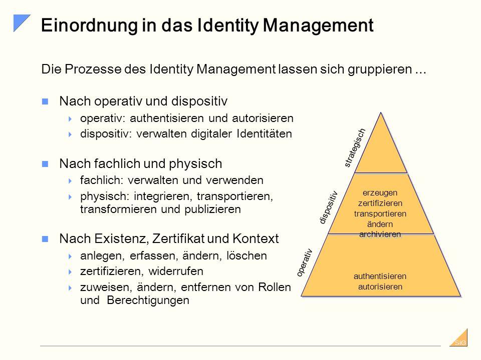 SiG Einordnung in das Identity Management Die Prozesse des Identity Management lassen sich gruppieren...