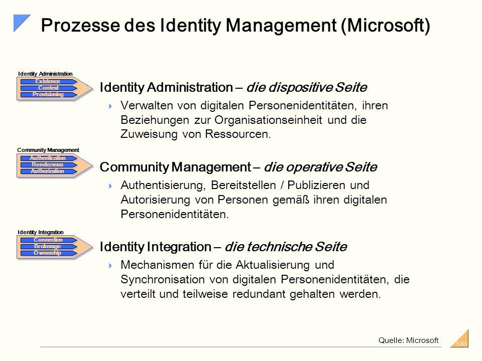 SiG Prozesse des Identity Management (Microsoft) Identity Administration – die dispositive Seite Verwalten von digitalen Personenidentitäten, ihren Beziehungen zur Organisationseinheit und die Zuweisung von Ressourcen.