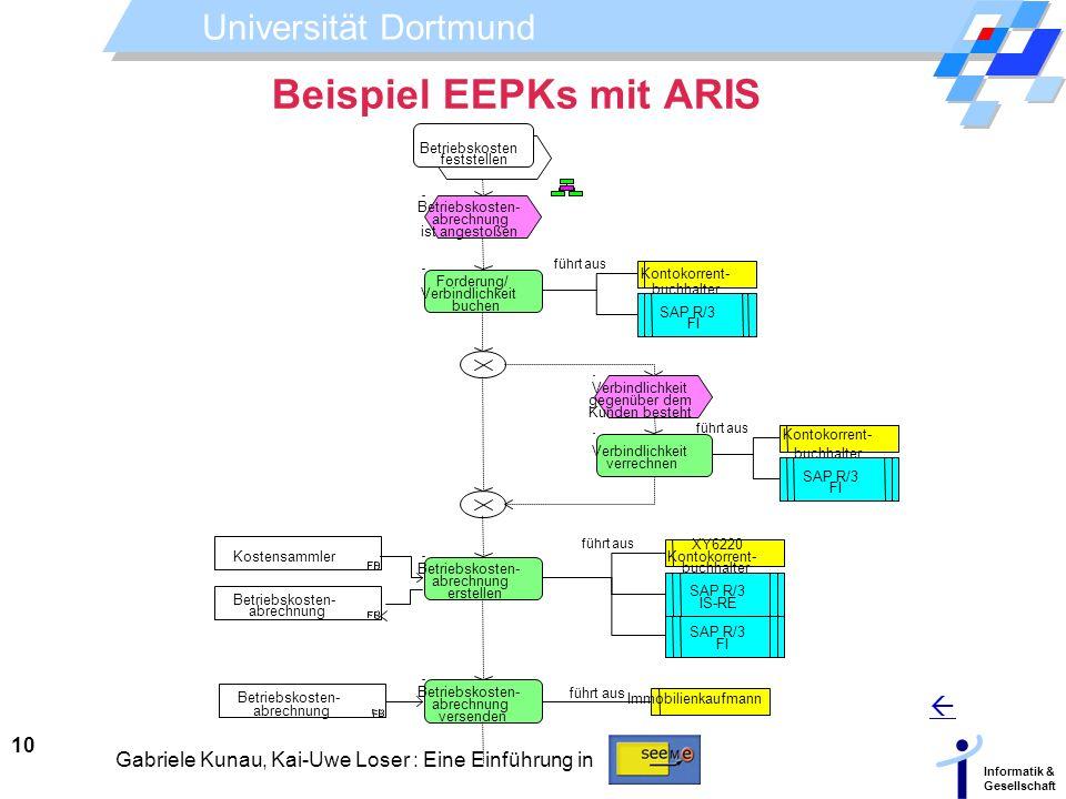 Universität Dortmund Informatik & Gesellschaft 10 Gabriele Kunau, Kai-Uwe Loser : Eine Einführung in Beispiel EEPKs mit ARIS