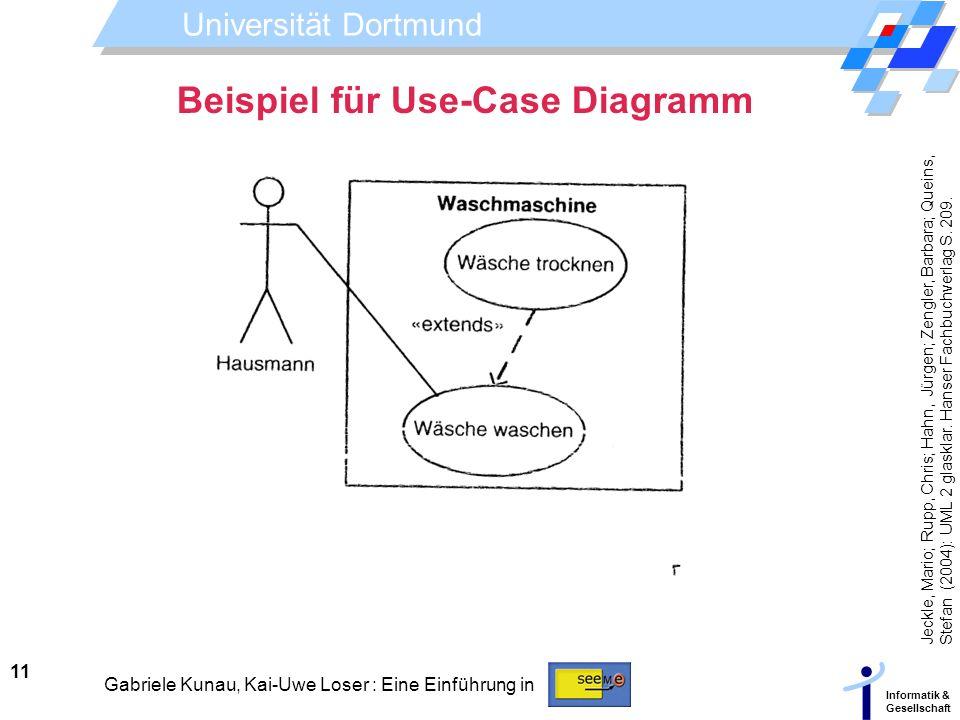 Universität Dortmund Informatik & Gesellschaft 11 Gabriele Kunau, Kai-Uwe Loser : Eine Einführung in Beispiel für Use-Case Diagramm Jeckle, Mario; Rup