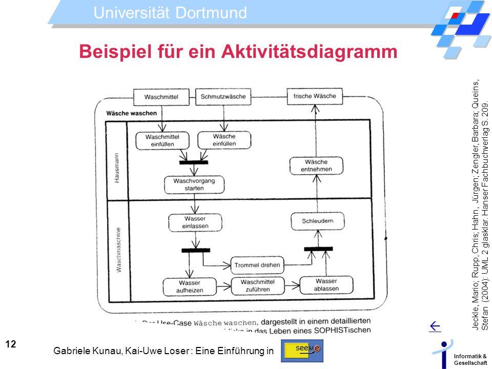 Universität Dortmund Informatik & Gesellschaft 12 Gabriele Kunau, Kai-Uwe Loser : Eine Einführung in Beispiel für ein Aktivitätsdiagramm Jeckle, Mario
