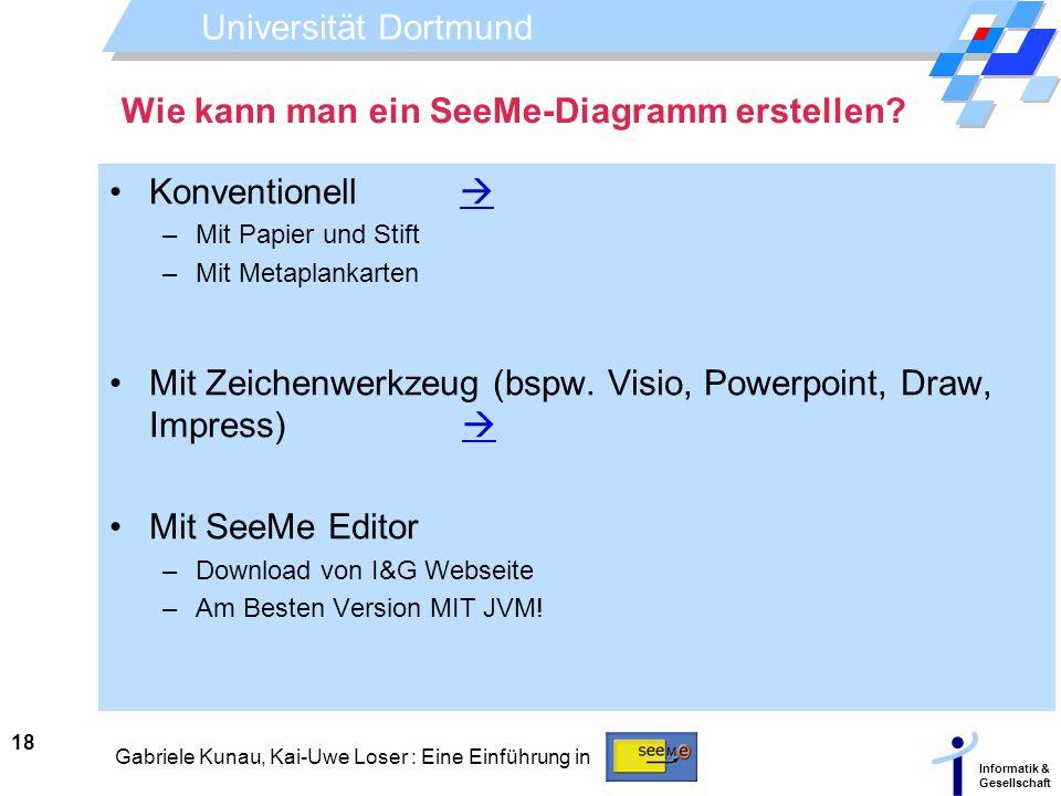 Universität Dortmund Informatik & Gesellschaft 18 Gabriele Kunau, Kai-Uwe Loser : Eine Einführung in Wie kann man ein SeeMe-Diagramm erstellen? Konven