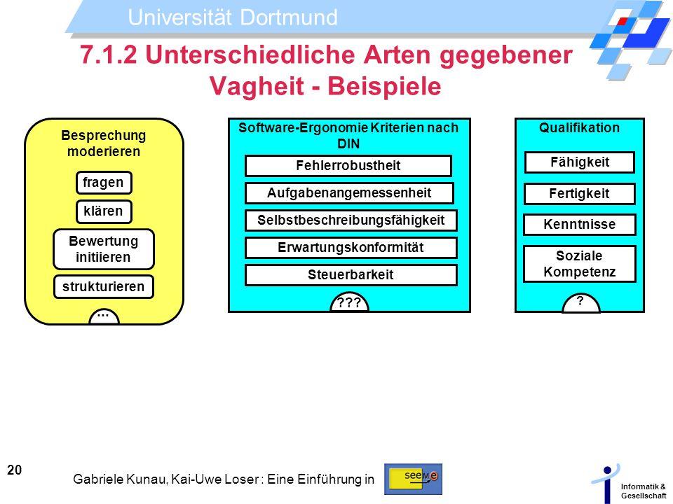Universität Dortmund Informatik & Gesellschaft 20 Gabriele Kunau, Kai-Uwe Loser : Eine Einführung in 7.1.2 Unterschiedliche Arten gegebener Vagheit -