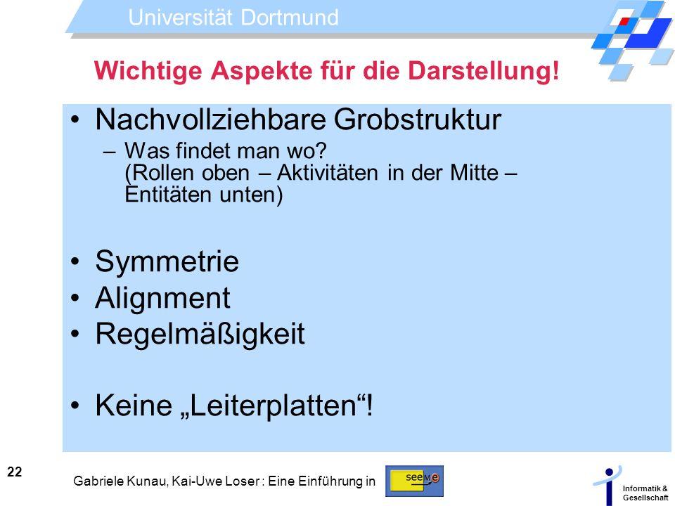 Universität Dortmund Informatik & Gesellschaft 22 Gabriele Kunau, Kai-Uwe Loser : Eine Einführung in Wichtige Aspekte für die Darstellung! Nachvollzie
