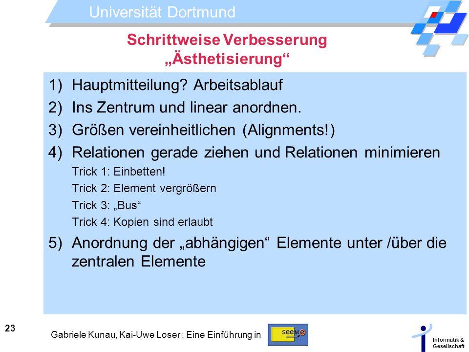 Universität Dortmund Informatik & Gesellschaft 23 Gabriele Kunau, Kai-Uwe Loser : Eine Einführung in Schrittweise Verbesserung Ästhetisierung 1)Hauptm
