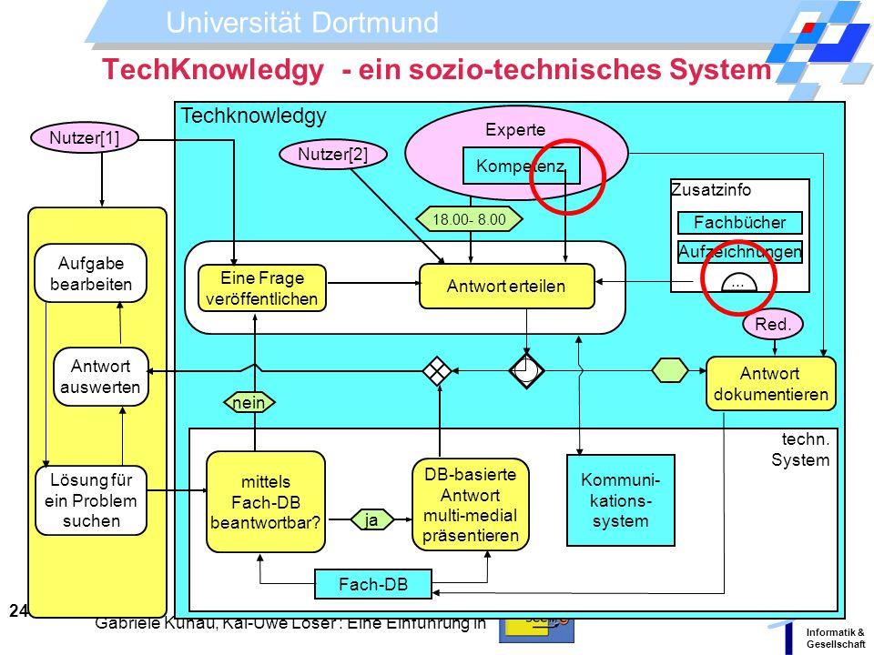 Universität Dortmund Informatik & Gesellschaft 24 Gabriele Kunau, Kai-Uwe Loser : Eine Einführung in Techknowledgy TechKnowledgy - ein sozio-technisch