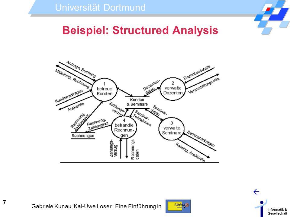 Universität Dortmund Informatik & Gesellschaft 7 Gabriele Kunau, Kai-Uwe Loser : Eine Einführung in Beispiel: Structured Analysis
