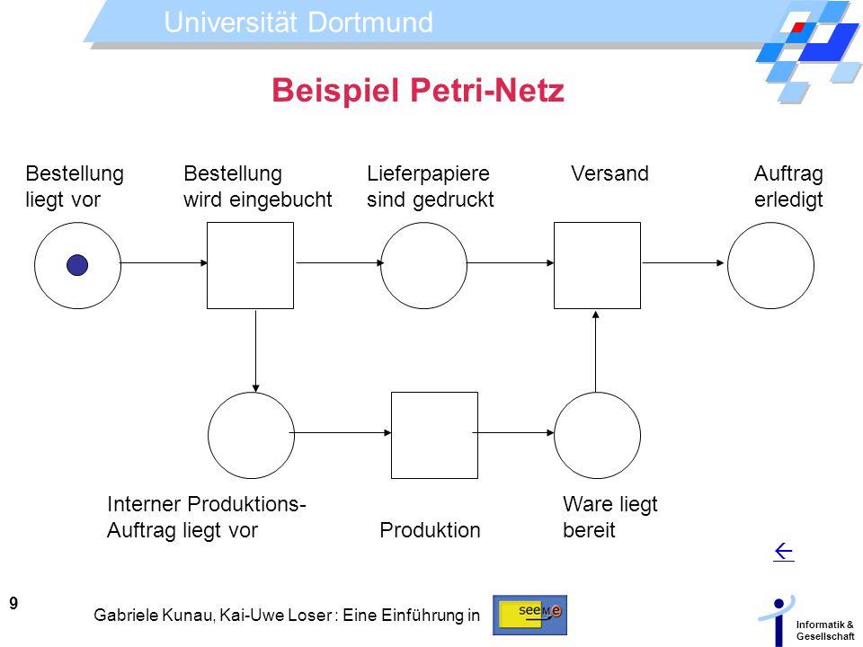 Universität Dortmund Informatik & Gesellschaft 9 Gabriele Kunau, Kai-Uwe Loser : Eine Einführung in Beispiel Petri-Netz Bestellung liegt vor Bestellun