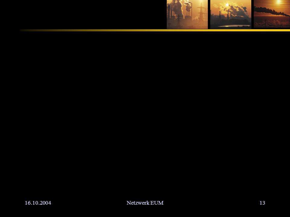 16.10.2004Netzwerk EUM13