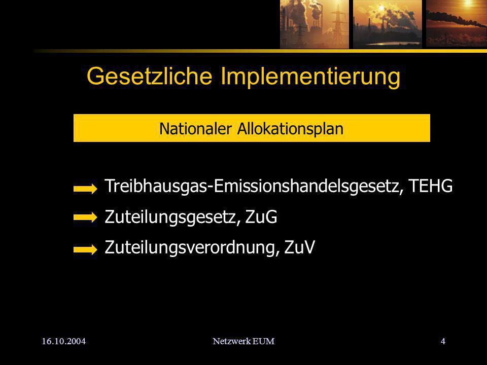 16.10.2004Netzwerk EUM4 Gesetzliche Implementierung Nationaler Allokationsplan Treibhausgas-Emissionshandelsgesetz, TEHG Zuteilungsgesetz, ZuG Zuteilungsverordnung, ZuV
