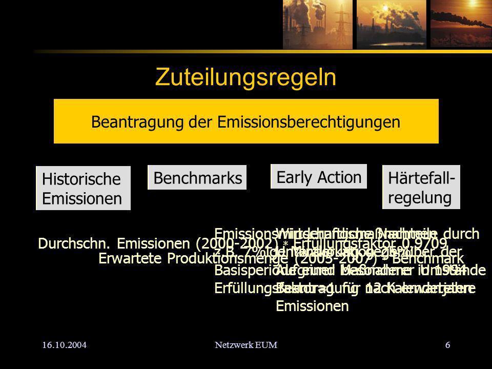 16.10.2004Netzwerk EUM6 Zuteilungsregeln Beantragung der Emissionsberechtigungen Historische Emissionen Benchmarks Early Action Härtefall- regelung Durchschn.
