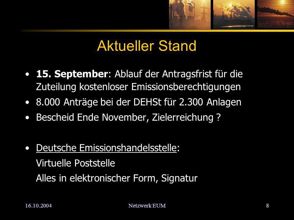 16.10.2004Netzwerk EUM8 Aktueller Stand 15.