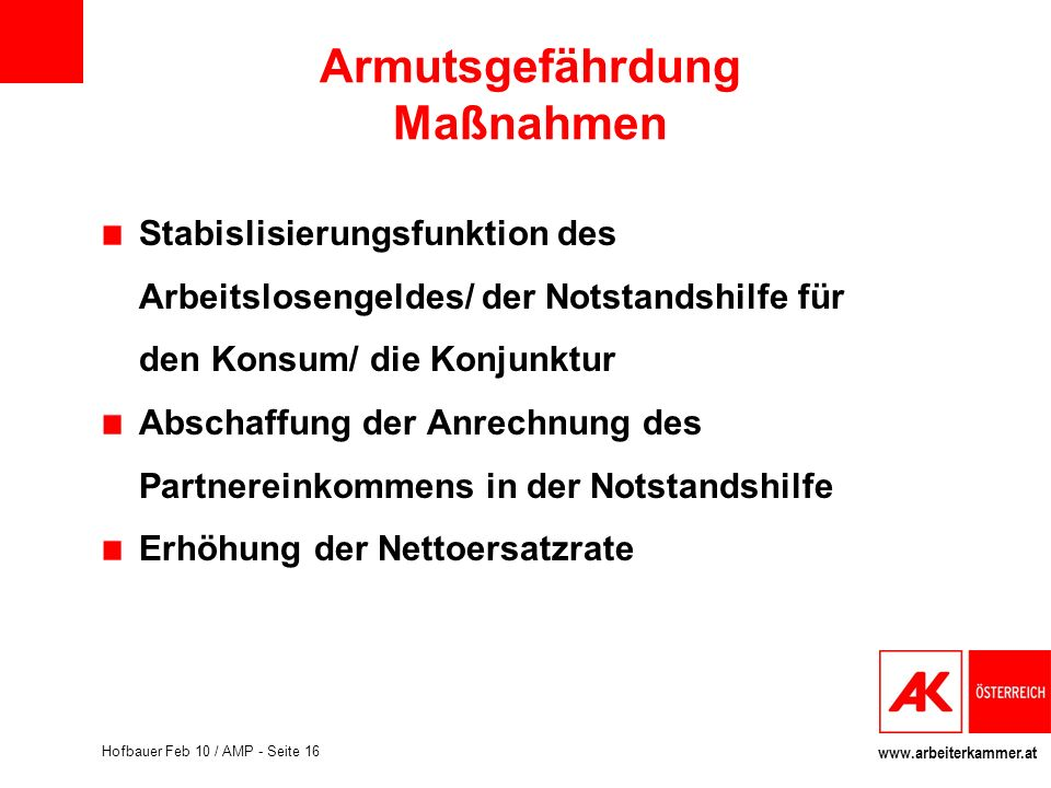 www.arbeiterkammer.at Hofbauer Feb 10 / AMP - Seite 16 Armutsgefährdung Maßnahmen Stabislisierungsfunktion des Arbeitslosengeldes/ der Notstandshilfe