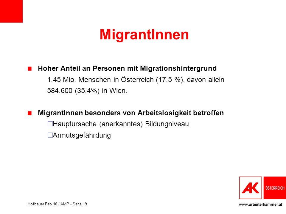 www.arbeiterkammer.at Hofbauer Feb 10 / AMP - Seite 19 MigrantInnen Hoher Anteil an Personen mit Migrationshintergrund 1,45 Mio. Menschen in Österreic