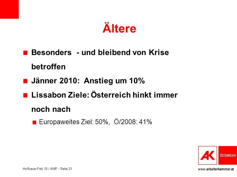 www.arbeiterkammer.at Hofbauer Feb 10 / AMP - Seite 21 Ältere Besonders - und bleibend von Krise betroffen Jänner 2010: Anstieg um 10% Lissabon Ziele:
