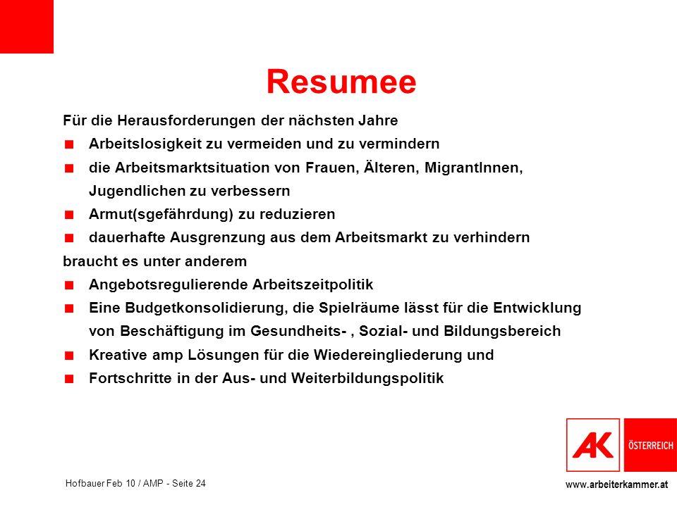 www.arbeiterkammer.at Hofbauer Feb 10 / AMP - Seite 24 Resumee Für die Herausforderungen der nächsten Jahre Arbeitslosigkeit zu vermeiden und zu vermi