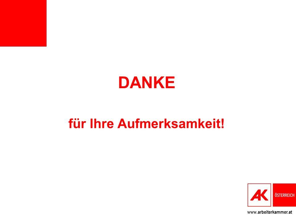 www.arbeiterkammer.at DANKE für Ihre Aufmerksamkeit!
