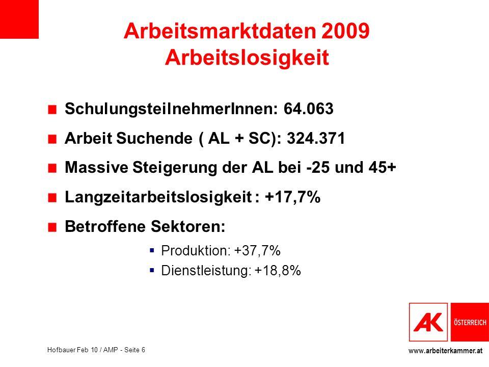 www.arbeiterkammer.at Hofbauer Feb 10 / AMP - Seite 6 Arbeitsmarktdaten 2009 Arbeitslosigkeit SchulungsteilnehmerInnen: 64.063 Arbeit Suchende ( AL +