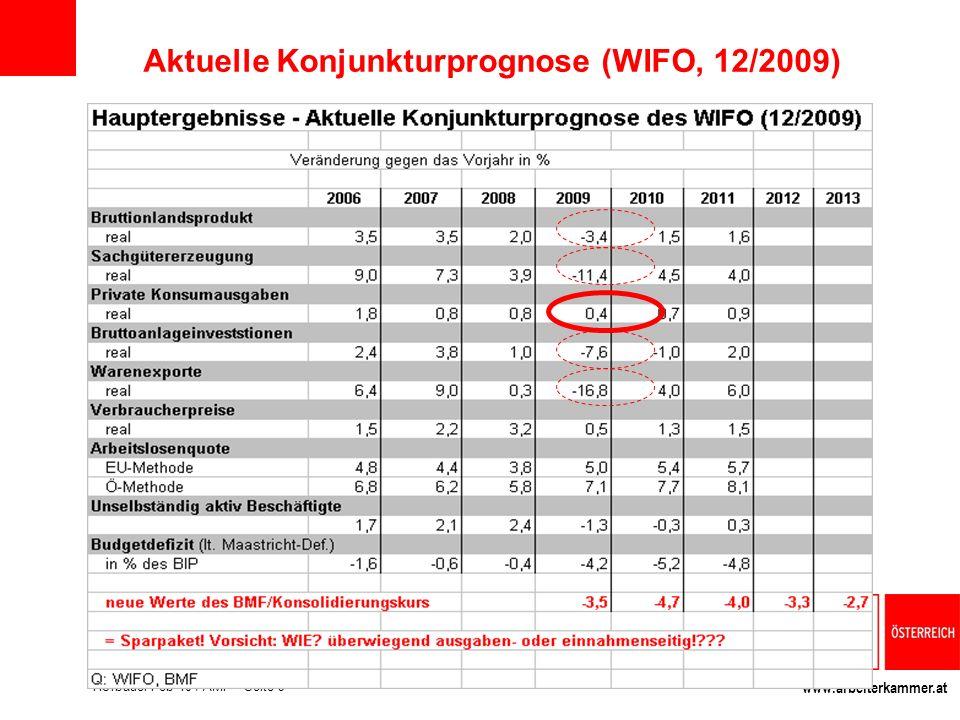 www.arbeiterkammer.at Hofbauer Feb 10 / AMP - Seite 9 Aktuelle Konjunkturprognose (WIFO, 12/2009)