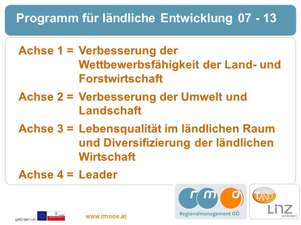 Programm für ländliche Entwicklung 07 - 13 Achse 1 = Verbesserung der Wettbewerbsfähigkeit der Land- und Forstwirtschaft Achse 2 = Verbesserung der Um