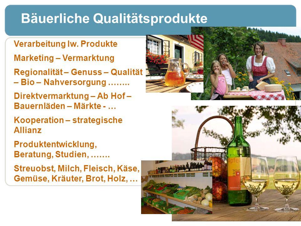 Bäuerliche Qualitätsprodukte Verarbeitung lw. Produkte Marketing – Vermarktung Regionalität – Genuss – Qualität – Bio – Nahversorgung …….. Direktverma