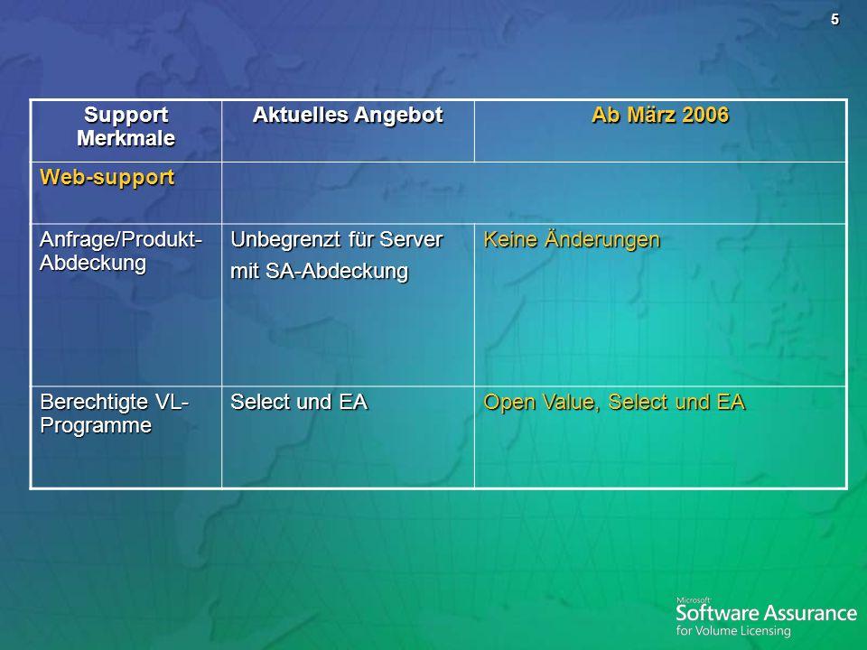 6 Support Merkmale Aktuelles Angebot Ab März 2006 Telefonischer Support SupportzeitenGeschäftszeiten Rund um die Uhr (während der Geschäftszeiten für alle Schweregrade, und außerhalb der Geschäftszeiten für unternehmenskritische Ausfälle) Telefonische Support- AnfragenUnbegrenzt Eine Basisanfrage, wenn mindestens ein Server mit SA abgedeckt ist, plus Eine Basisanfrage, wenn mindestens ein Server mit SA abgedeckt ist, plus 1 Anfrage für je 21.500 SA-Ausgaben für Server und CALs, plus 1 Anfrage für je 21.500 SA-Ausgaben für Server und CALs, plus 1 Anfrage für je 215.000 SA-Ausgaben für Desktops (Office + Windows) 1 Anfrage für je 215.000 SA-Ausgaben für Desktops (Office + Windows) Produktabdeckung Enterprise Edition Server mit SA-Abdeckung Erweitert für alle Produkte, für die Software Assurance verfügbar ist (Server, Windows und Office Applikationen), auch wenn für das Produkt, für das Support benötigt wird, tatsächlich gar keine SA abgeschlossen wurde Berechtige VL- Programme Open Value, EA und Select Open (Basisanfragen ausgenommen), Open Value, Select und EA Berechnung des telefonischen Supports Nicht verfügbar Berechnung basiert anteilig auf den jährlichen Zahlungen: Select und EA, mit Ausnahme von Vorauszahlungen Berechnung basiert anteilig auf den jährlichen Zahlungen: Select und EA, mit Ausnahme von Vorauszahlungen Nach Erwerb: Open, Open Value und EA/Select bei Vorauszahlungen Nach Erwerb: Open, Open Value und EA/Select bei Vorauszahlungen Transfer von telefonischen SA Anfragen in Premier Problem Resolution Anfragen NeinJa Übergang Nicht verfügbar Bestehende SA-Kunden haben die Wahl zwischen dem aktuellen und dem neuen Programm Bestehende SA-Kunden haben die Wahl zwischen dem aktuellen und dem neuen Programm Der telefonische Support wird anteilig berechnet Der telefonische Support wird anteilig berechnet Bestehende Kunden können sich Ihre telefonischen Anfragen basierend auf den SA-Ausgaben rückwirkend zum 15.