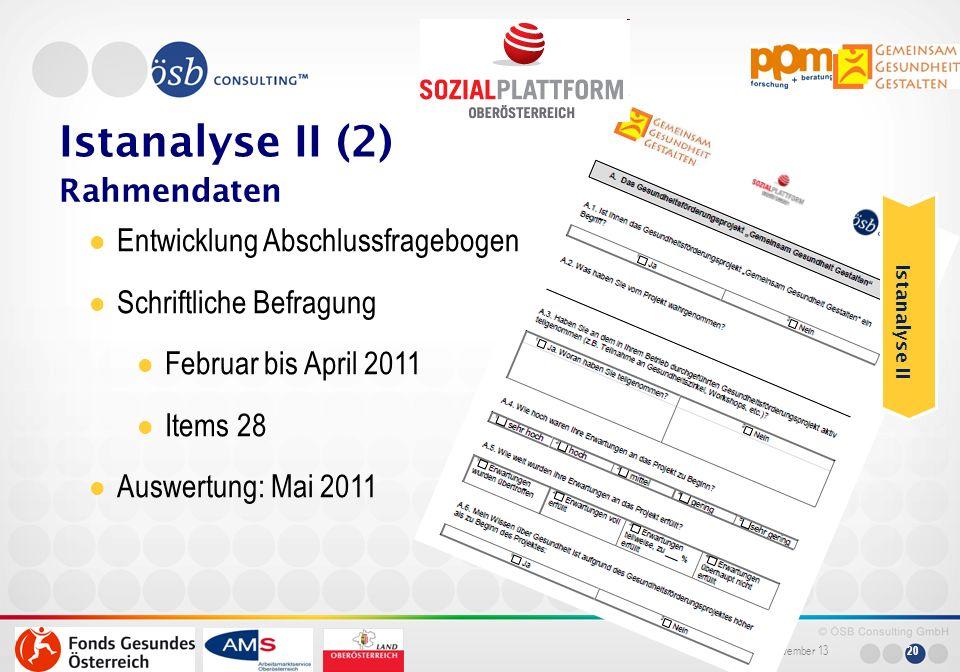 November 13 20 Rahmendaten Entwicklung Abschlussfragebogen Schriftliche Befragung Februar bis April 2011 Items 28 Auswertung: Mai 2011 Istanalyse II (