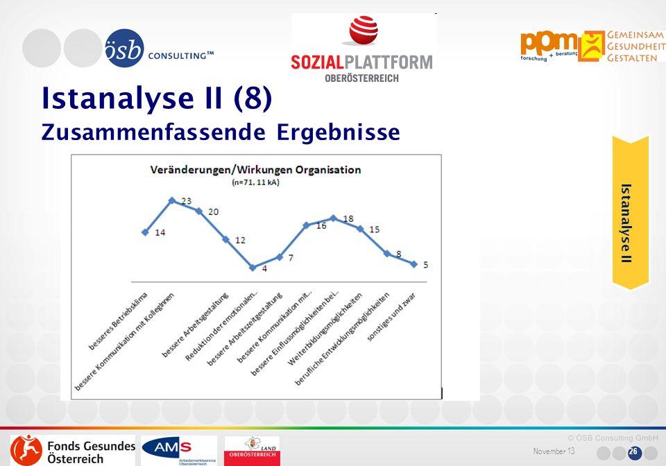 November 13 26 Zusammenfassende Ergebnisse Istanalyse II (8) Istanalyse II
